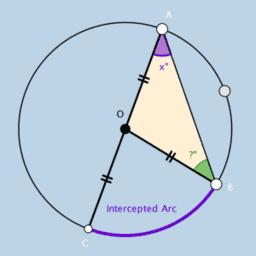 Inscribed Angle Theorem: Discovery and Proof