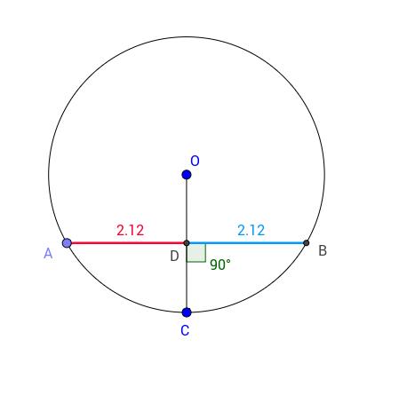 Theorem #6 Press Enter to start activity