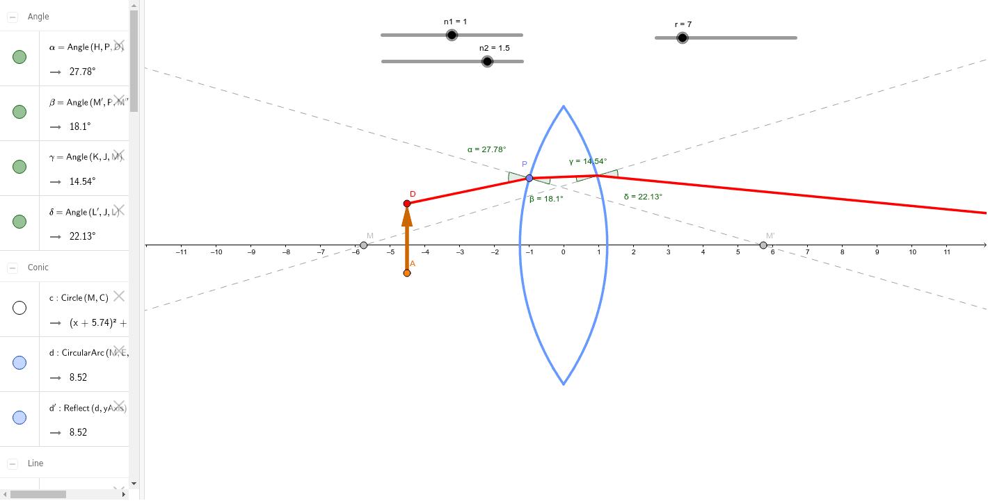 2-8-1 Sammellinse Drücke die Eingabetaste um die Aktivität zu starten