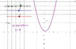 Quadratic General Equation Vertex Form