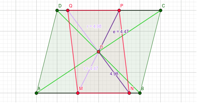 Fie [ABCD] un paralelogram și O, punctul de intersecție al diagonalelor. Fie M variabil pe [AB] a. î. MO intersectează [CD] în P, iar Q variabil pe [CD] a. î. QO intersectează [AB] în N. Atunci patrulaterul [MNPQ] este un paralelogram. Press Enter to start activity