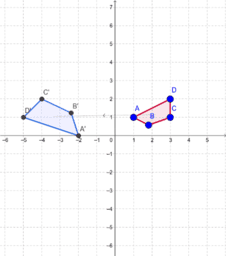 Transformation matrices