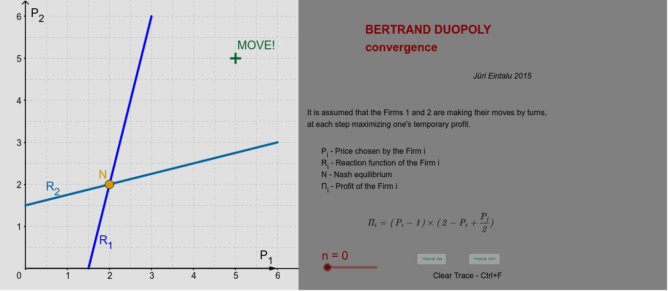 Convergence to Nash equilibrium Press Enter to start activity