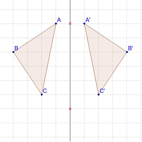 Dynamisk spejling af figur Tryk Enter for at starte aktiviteten