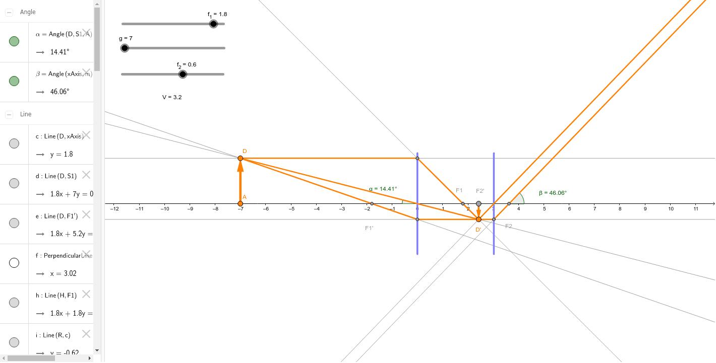 3-3-1 Fernrohr Drücke die Eingabetaste um die Aktivität zu starten