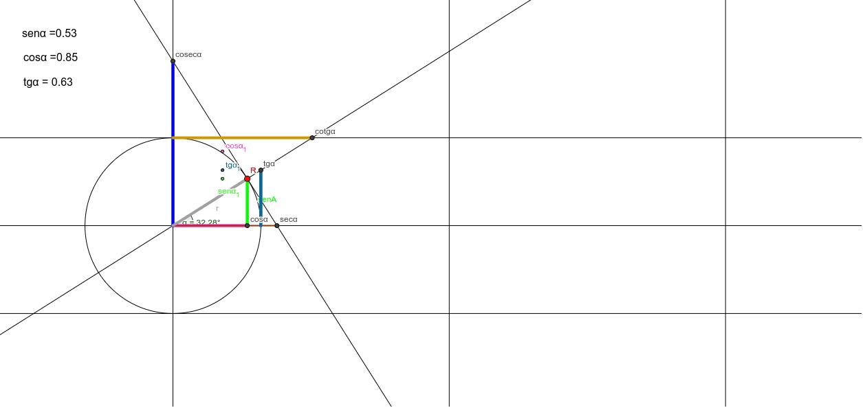 Funciones trigonométricas Presiona Intro para comenzar la actividad