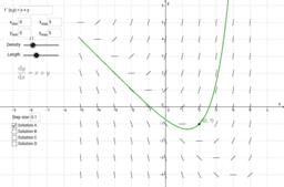 Slope field plotter