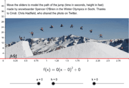 Olympic Quadratic Modeling with Sliders