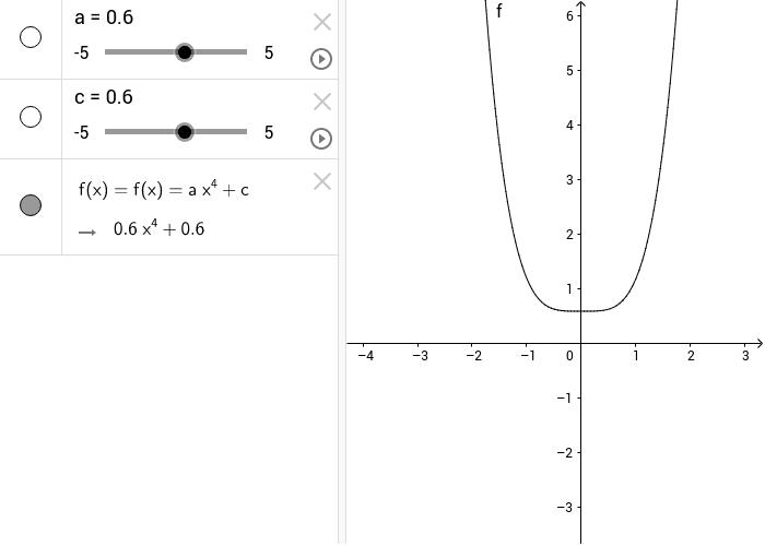1a Polynomial  Press Enter to start activity