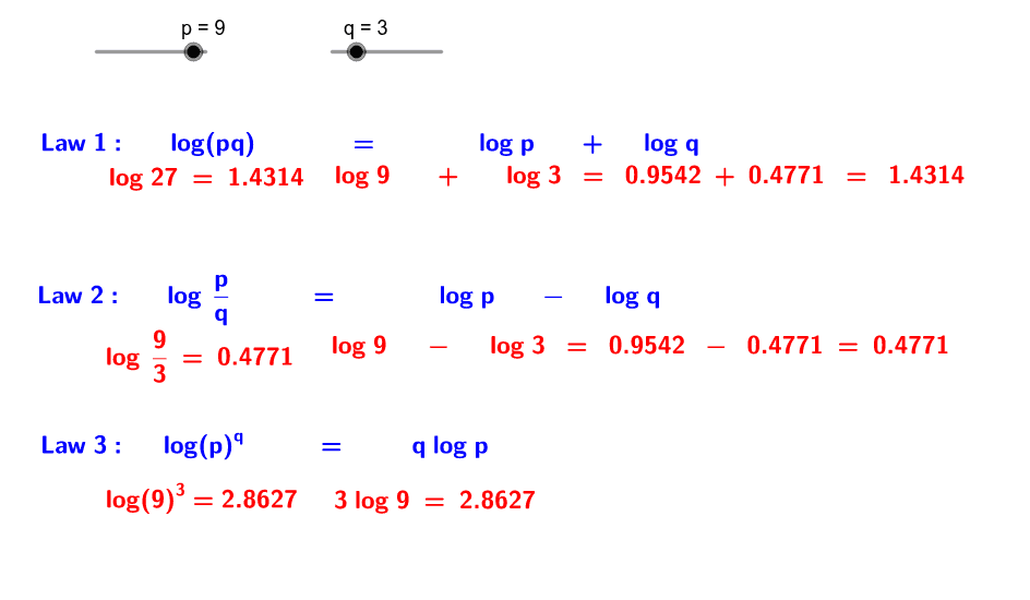 There are basically three main laws of logarithms that you should familiarise yourself with: Press Enter to start activity