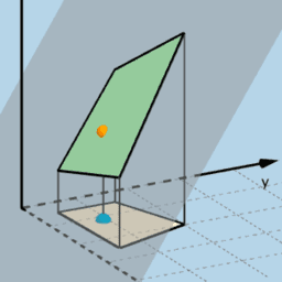 WHY the VERTICES? Linear Programming: A Closer Look