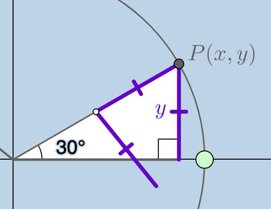 Trig Function Vals (30 deg)