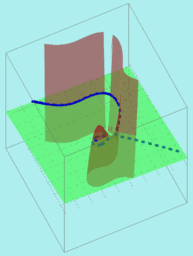 surface and plane intersectionPC2