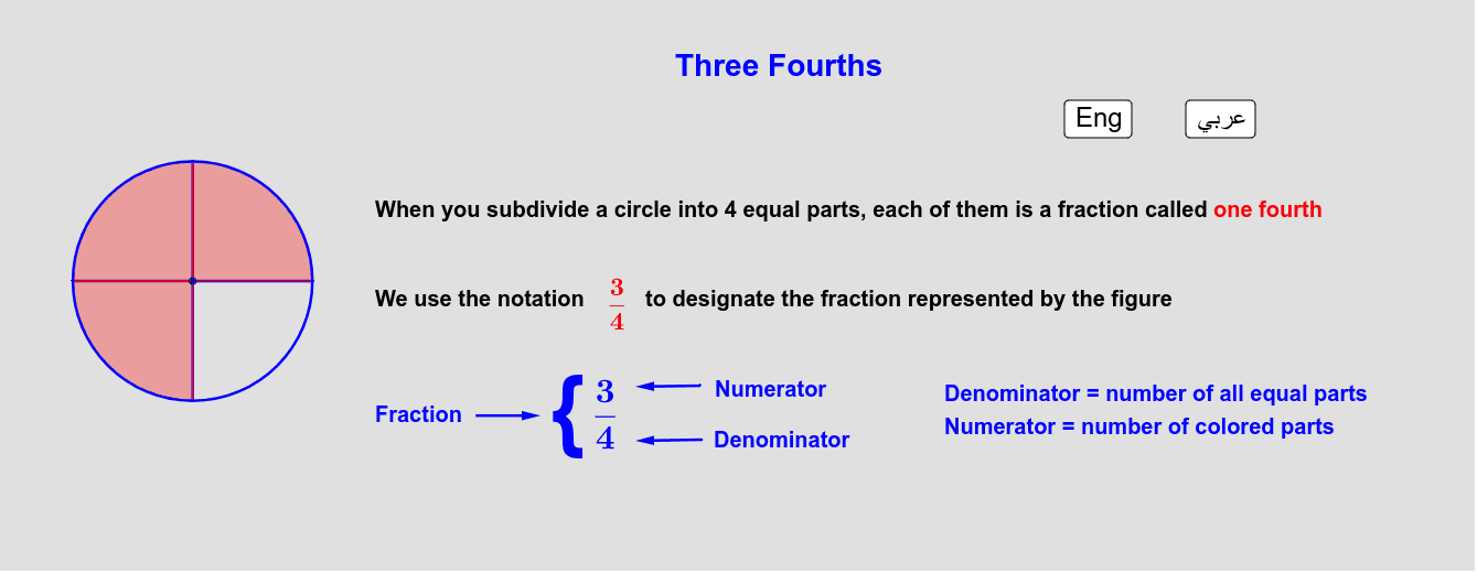 Three Fourths       الثلاثة أرباع Press Enter to start activity