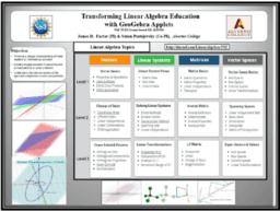 Transforming Linear Algebra Education with GeoGebra