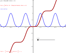 Integrating Evenly Even Powers of the Sine Function