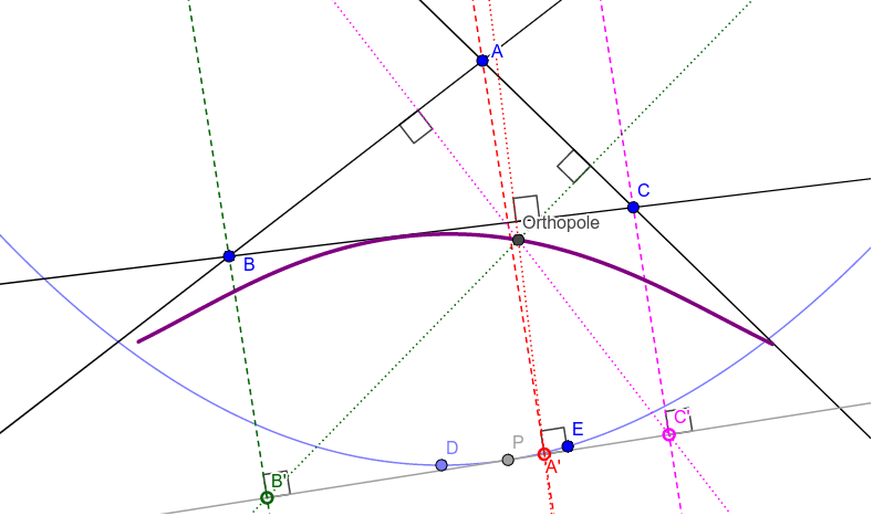 Tangent to a Parabola Press Enter to start activity