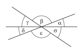 [size=150][size=85][size=150][size=85]Fig. 2 [/size][color=#980000] [b]Aufgabenstellung 2:[/b][/color][/size]  [size=100]Berechnet alle fehlenden Winkel der Fig. 1, wenn... [/size][/size][/size][size=100][b]a) [math]\alpha[/math][/b] = 27°, [math]\epsilon[/math] = 130° [b]b)[/b] [math]\alpha[/math]+[math]\beta[/math] = 170°, [math]\gamma[/math]+[math]\delta[/math]=40°[/size]
