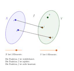 Kap. 2 Funktionen I