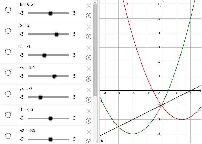 Lin. und Quadr. Funktionen Drücke die Eingabetaste um die Aktivität zu starten