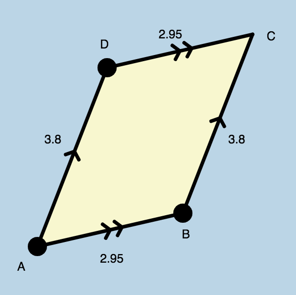 Parallelogram Template (Scaffolded Discovery)