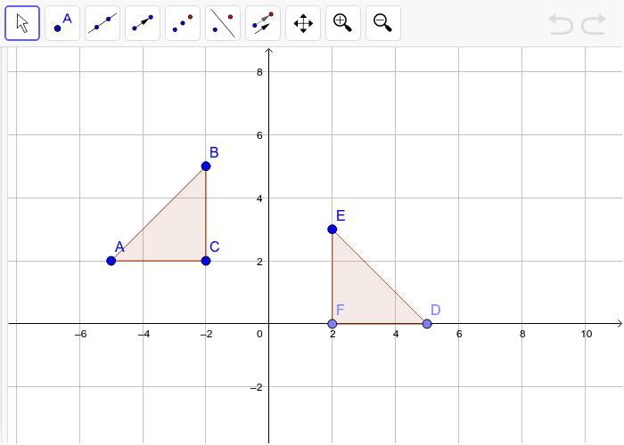 Are the triangles congruent? Justify your answer by mapping triangle ABC onto triangle DEF. Press Enter to start activity