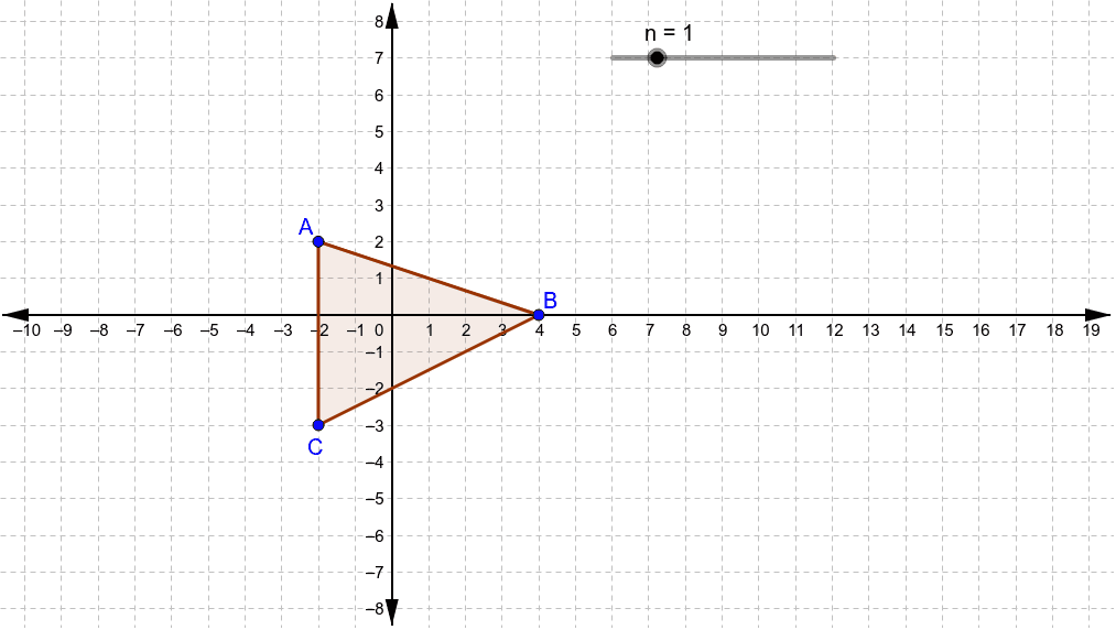 adjust the scale factor n to show the dilation image of the triangle. Press Enter to start activity