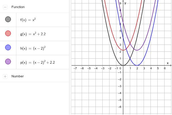 rot: y-Richtung, blau: x-Richtung, lila: Kombination Drücke die Eingabetaste um die Aktivität zu starten