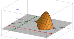 Cross-Sections Perpendicular to x-Axis: Right Triangles