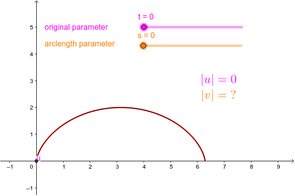Cycloid with arc length parameter ワークシートを始めるにはEnter キーを押してください。