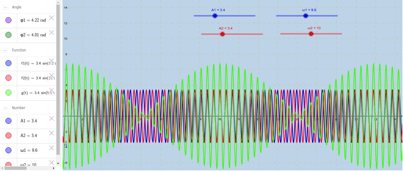 Interferencija valova, animacija Pritisnite Enter kako bi pokrenuli aktivnost