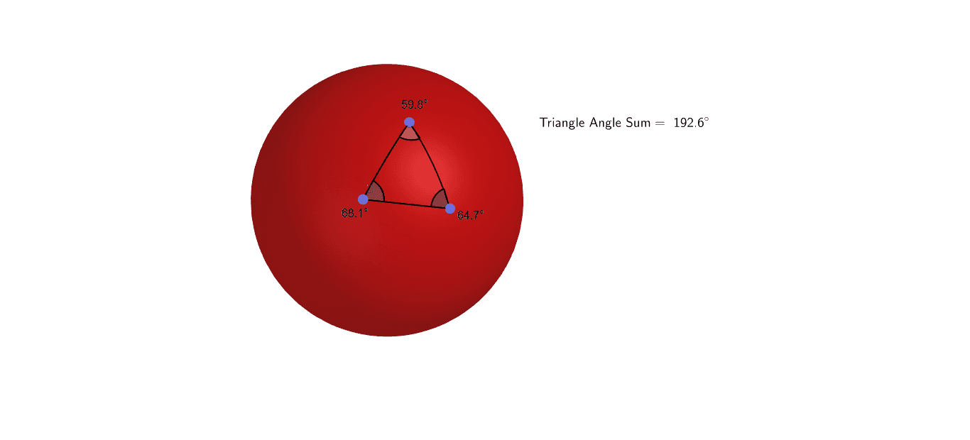 Drag the vertices of the triangle around paying attention to the Triangle Angle Sum. How low can you get the sum? How high can you get the sum?  Press Enter to start activity
