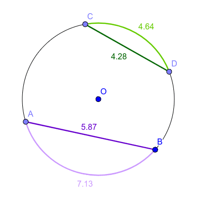 Theorem #5 Press Enter to start activity