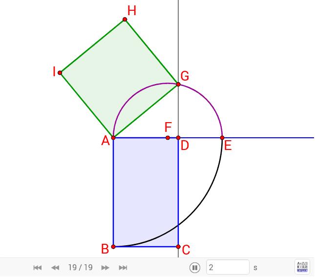 Zum Rechteck ABCD soll ein flächeninhaltsgleiches Quadrat konstruiert werden. Tipp: Kathetensatz benutzen! Drücke die Eingabetaste um die Aktivität zu starten