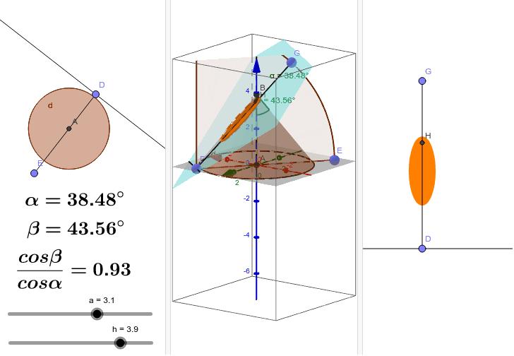 점 D,G,E를 움직여 원뿔의 절단위치를 바꿔서 절단면의 모양을 관찰해 봅시다. 활동을 시작하려면 엔터키를 누르세요.