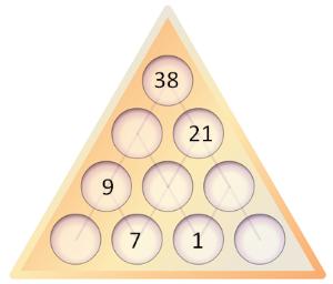 Number Pyramids: nrich.maths.org