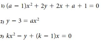 Studia le caratteristiche dei fasci di parabole di cui sono assegnate le equazioni.