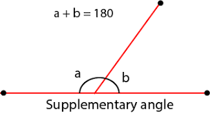 Supplemental Angles