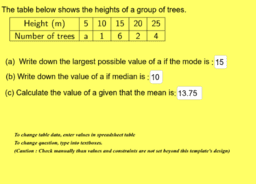 Mean Median Mode -Tabulated Data with Visual Mode Example 2