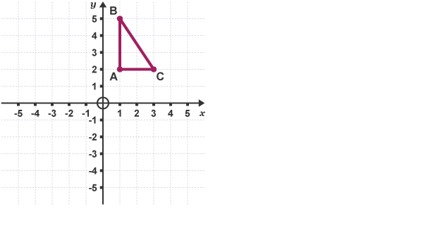 Reflection about the x-axis extension 1.