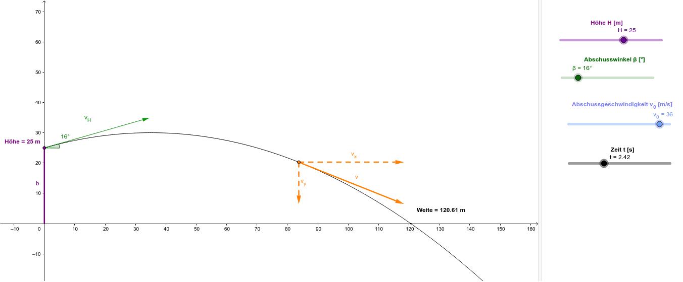 trajectory of a projectile  Drücke die Eingabetaste um die Aktivität zu starten