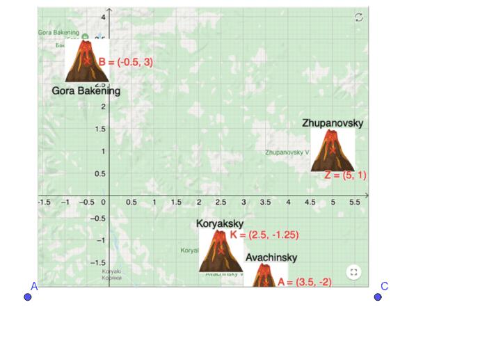 Voronoi Diagrams - Toxic waste problem (volcanoes) Press Enter to start activity