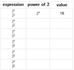 Properties of Exponents: IM Alg2.3.1