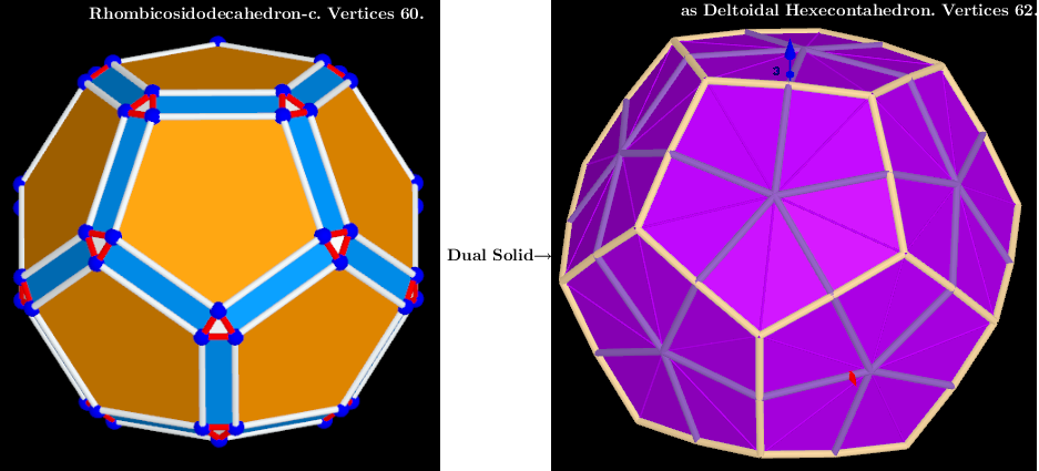 [size=85]Coloring of edges and faces of a Rhombicosidodecahedron-c(V=60)  and its dual Solid: Deltoidal Hexecontahedron(V=62) [url=https://www.geogebra.org/m/ztttmxex]https://www.geogebra.org/m/ztttmxex[/url][/size]