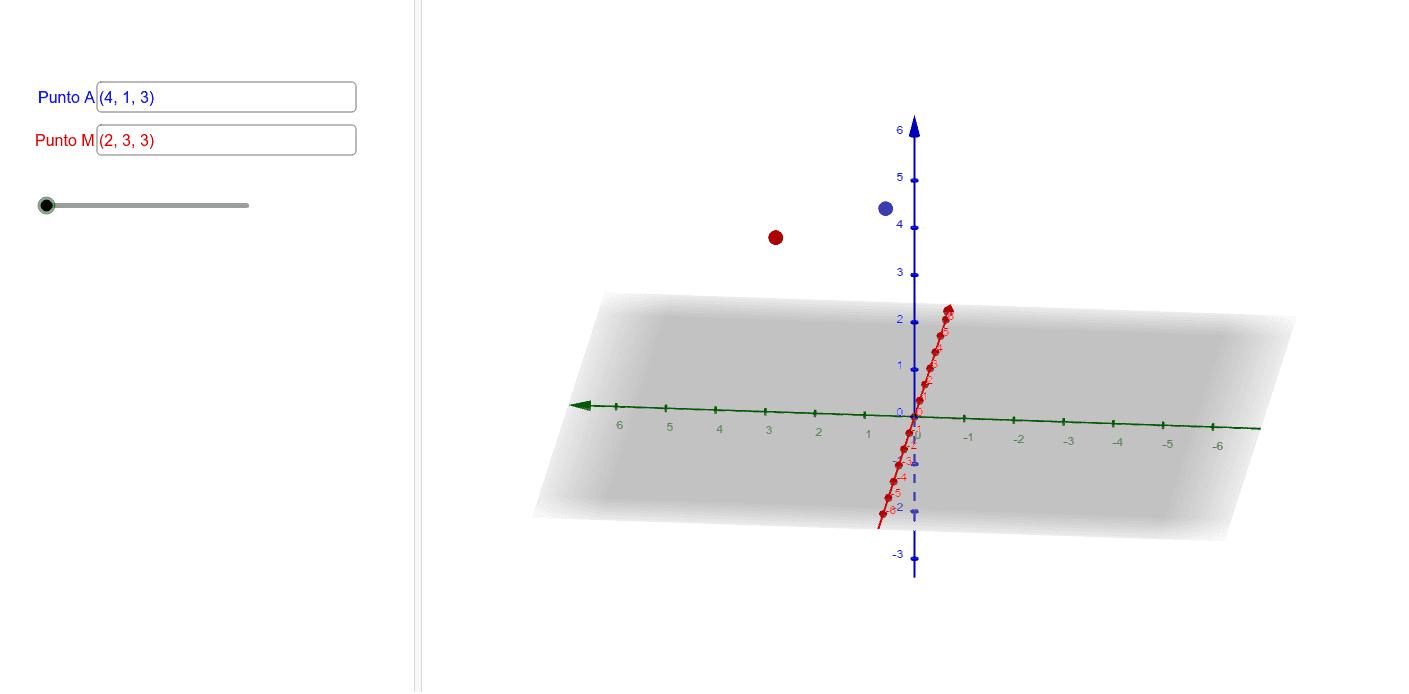 Modifica los puntos A y M (punto medio) para calcular el punto simétrico de A con respecto a M.  Presiona Intro para comenzar la actividad