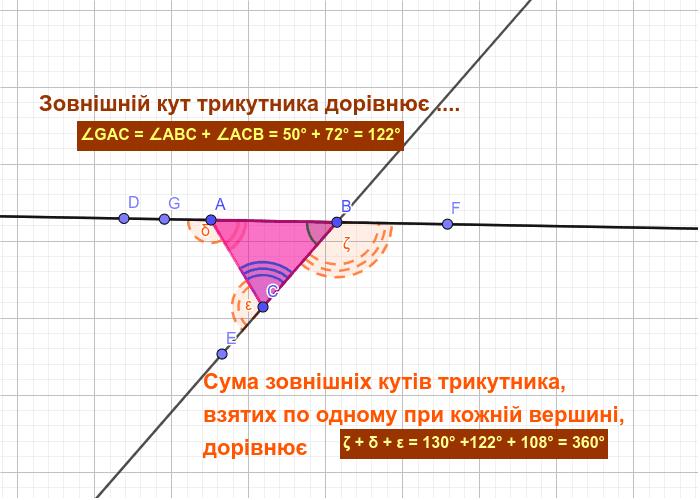 Зовнішній кут трикутника Натисніть Enter, щоб розпочати розробку