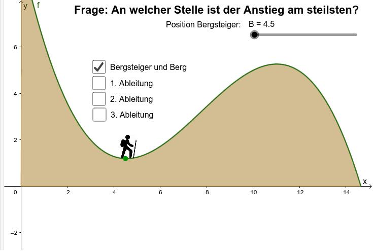 Differentialrechnung Wendepunkte Bergsteiger Drücke die Eingabetaste um die Aktivität zu starten