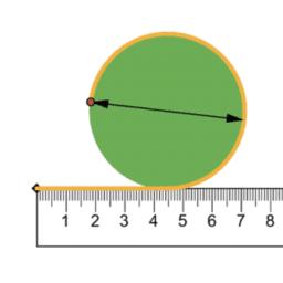 Exploring Circumference: IM 7.3.3