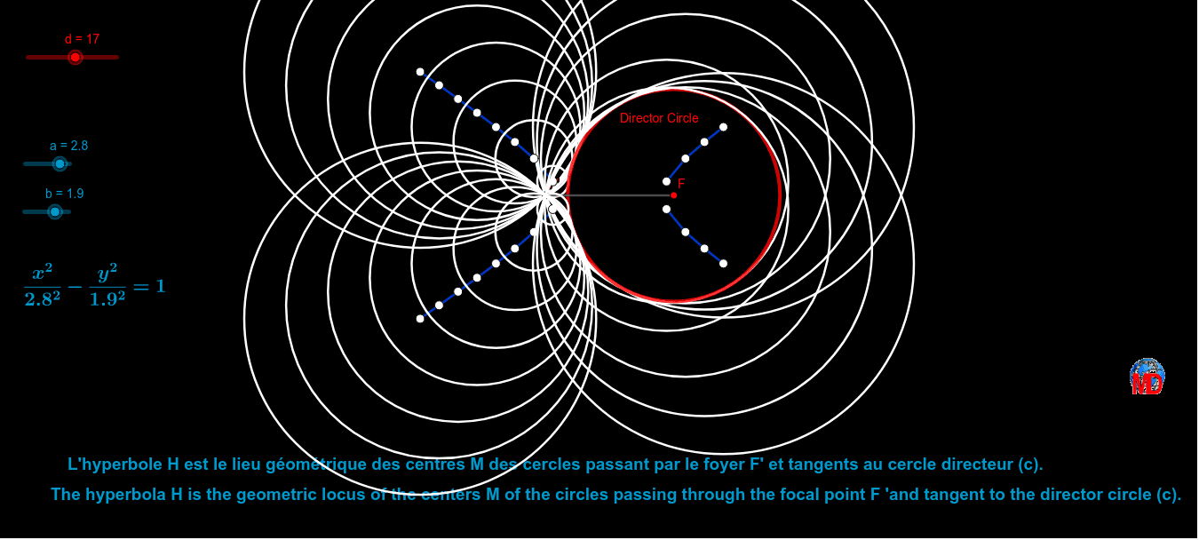 The hyperbola H is the geometric locus of the centers M of the circles passing through the focal point F 'and tangent to the director circle (c). Press Enter to start activity