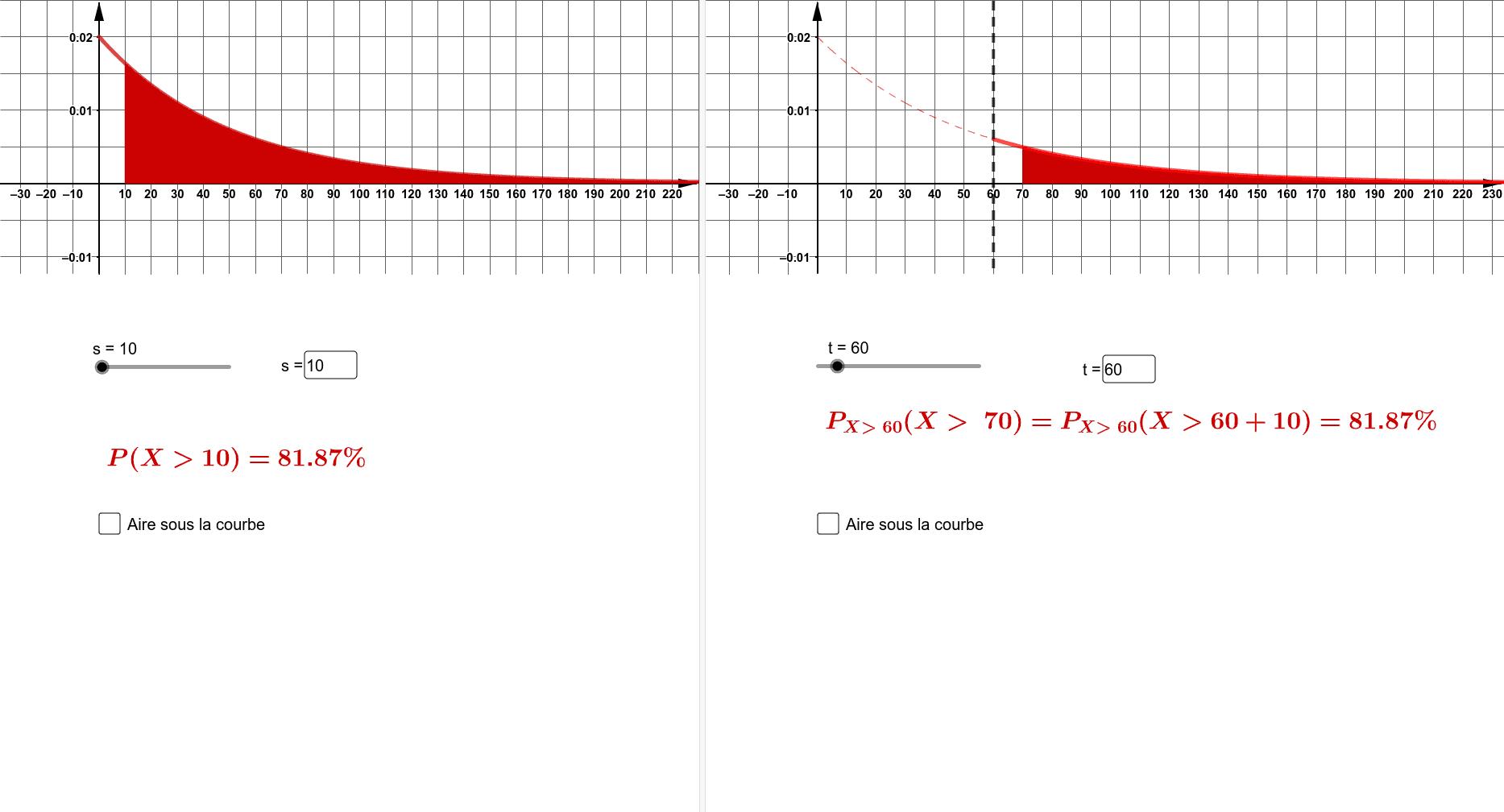 """1) Changer t avec le curseur ou saisir une valeur 2) Aire sous la courbe à cocher 3) Cas particulier où s = 0  Tapez """"Entrée"""" pour démarrer l'activité"""